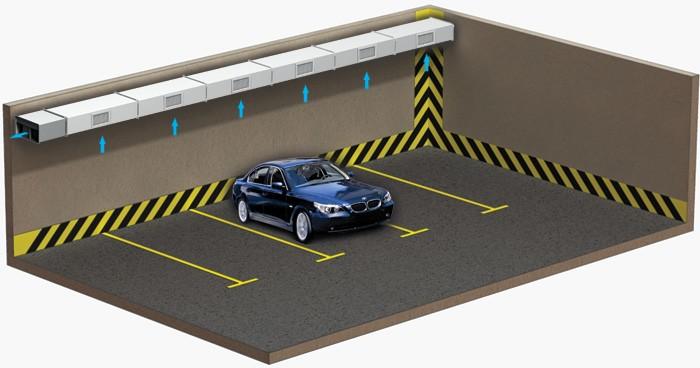 ventilation parking