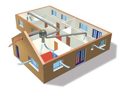 Вентиляция в СИП домах