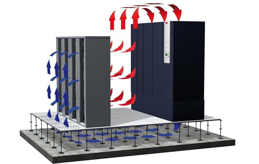 Шкафные кондиционеры