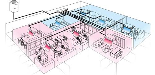 Системы Сити Мульти от MITSUBISHI ELECTRIC
